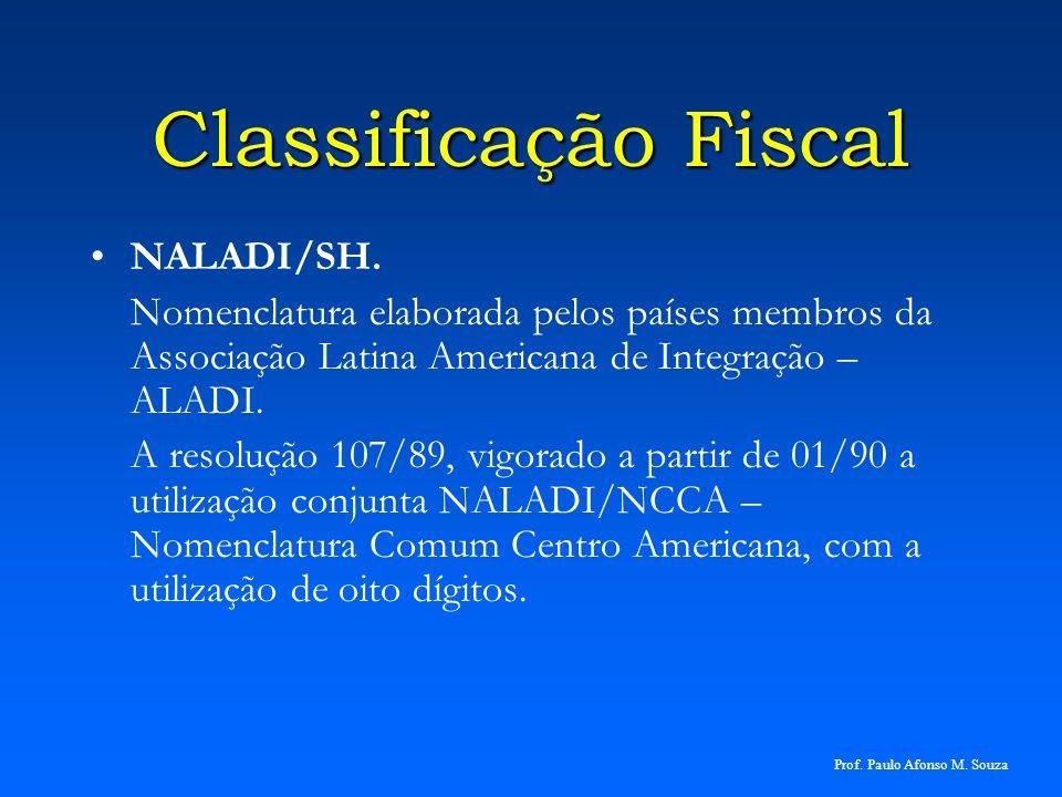 Classificação Fiscal NALADI/SH.