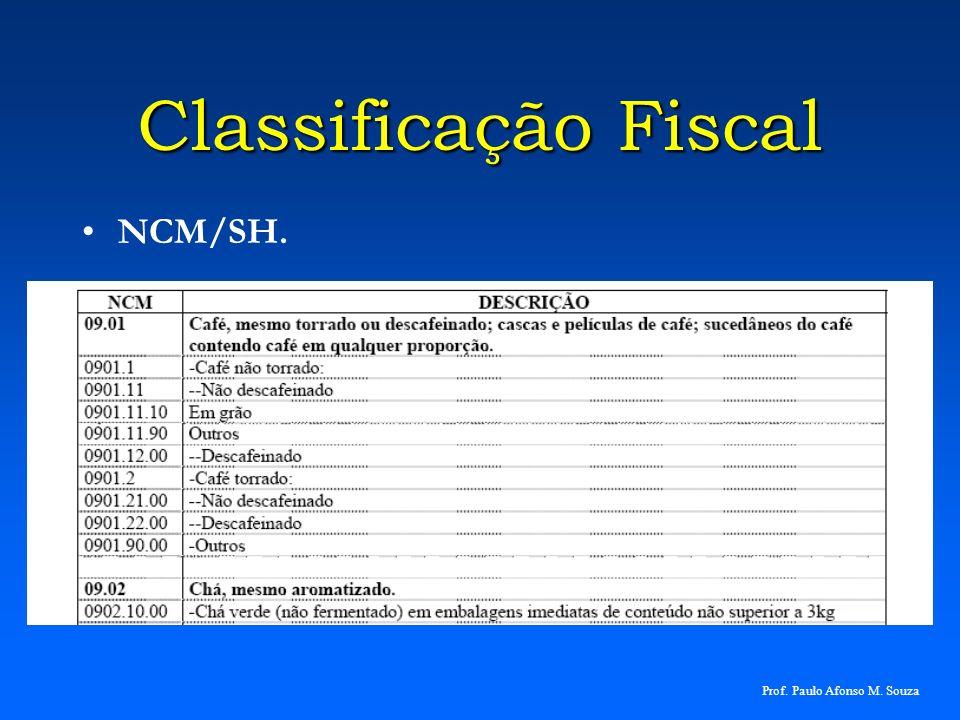 Classificação Fiscal NCM/SH. Prof. Paulo Afonso M. Souza
