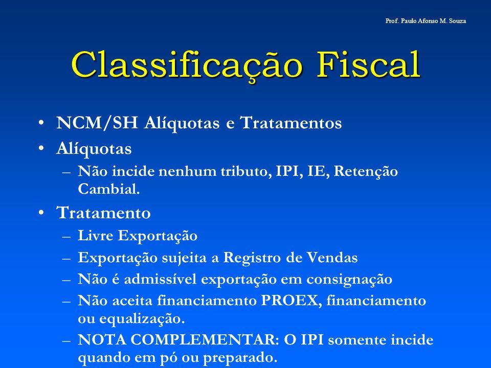 Classificação Fiscal NCM/SH Alíquotas e Tratamentos Alíquotas