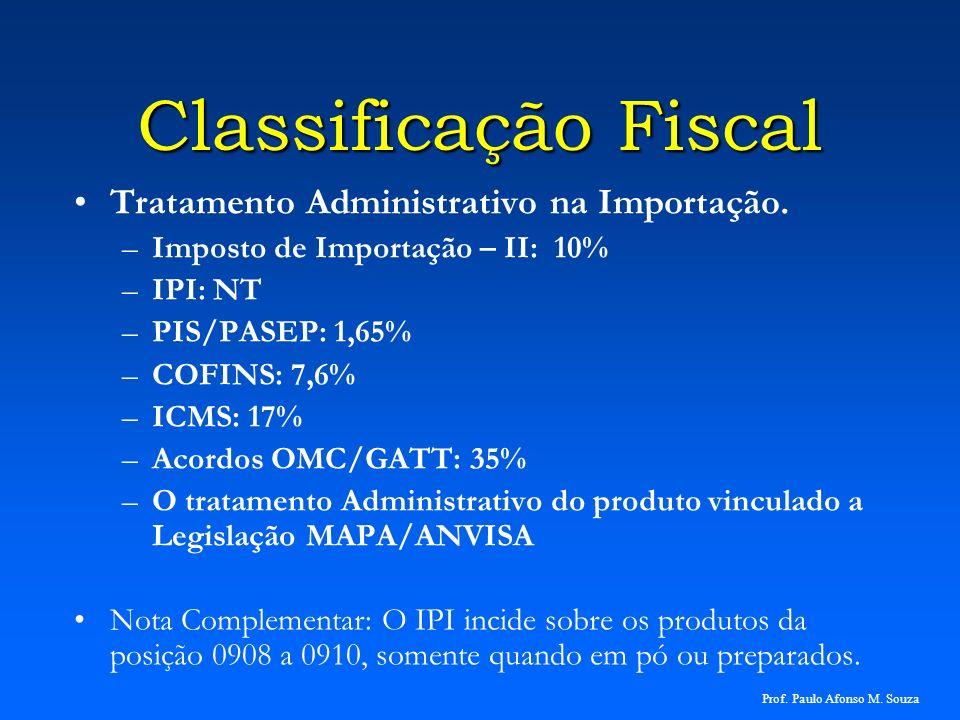 Classificação Fiscal Tratamento Administrativo na Importação.