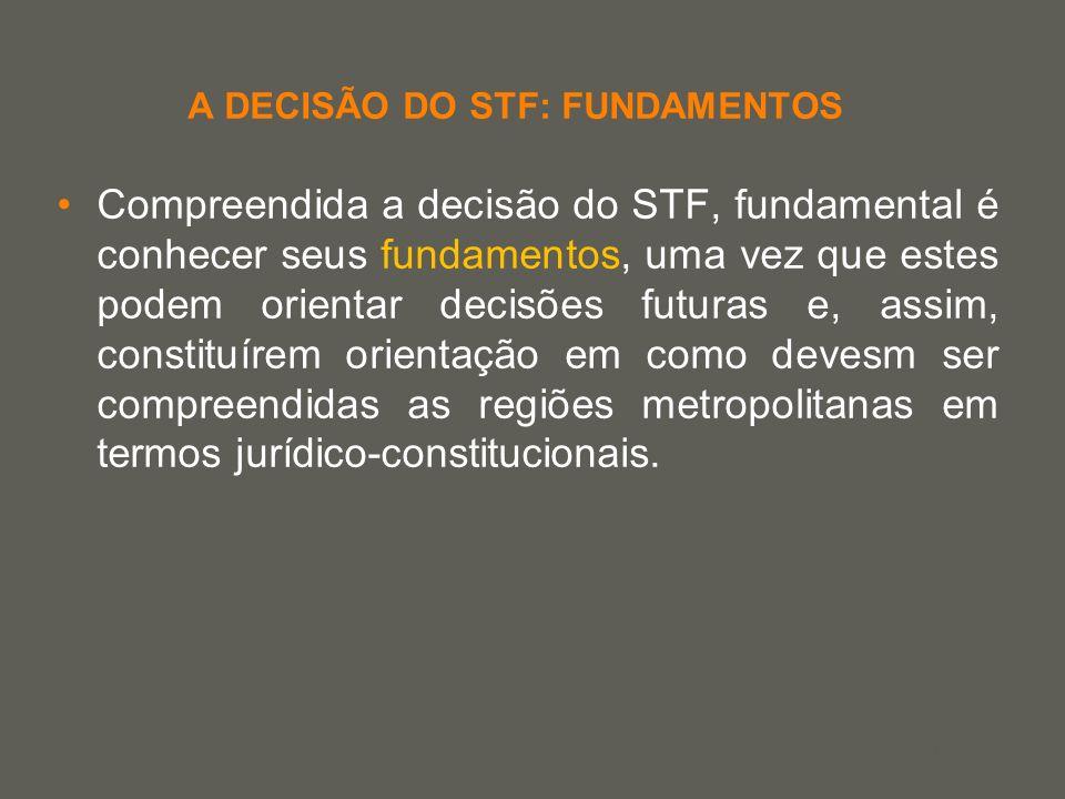 A DECISÃO DO STF: FUNDAMENTOS
