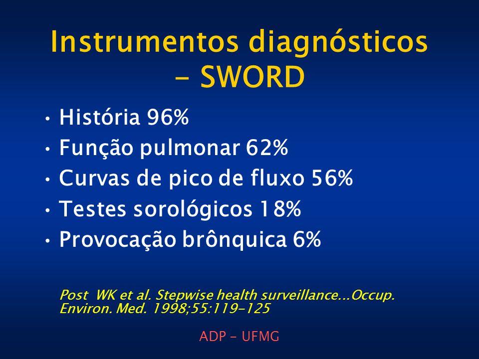 Instrumentos diagnósticos - SWORD