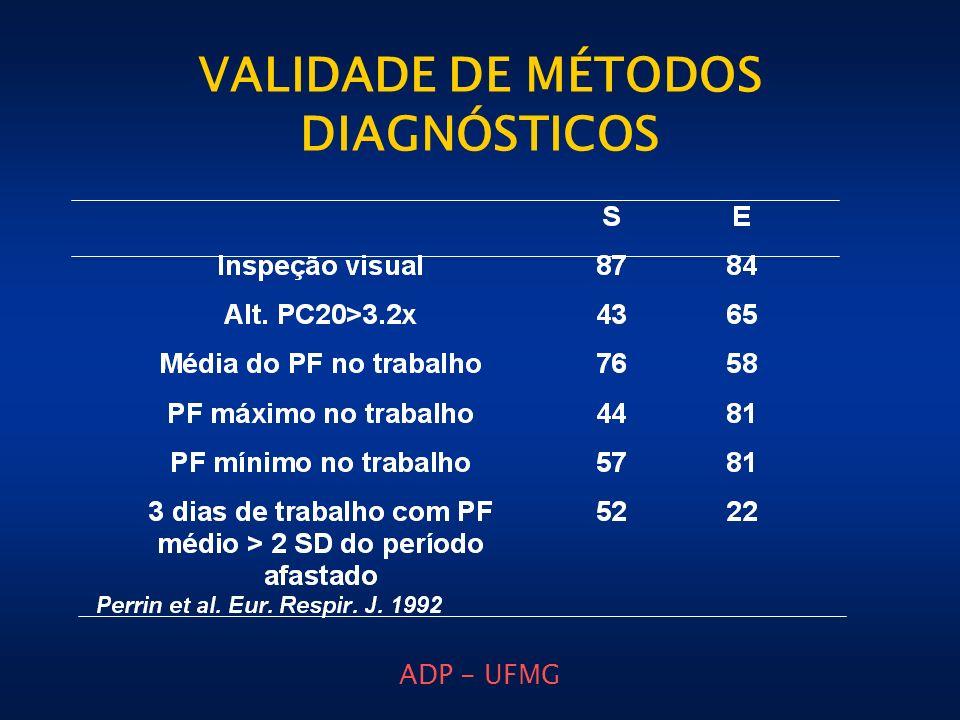 VALIDADE DE MÉTODOS DIAGNÓSTICOS