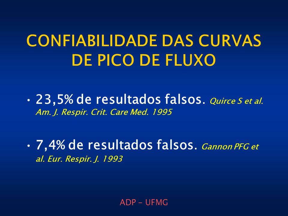 CONFIABILIDADE DAS CURVAS DE PICO DE FLUXO