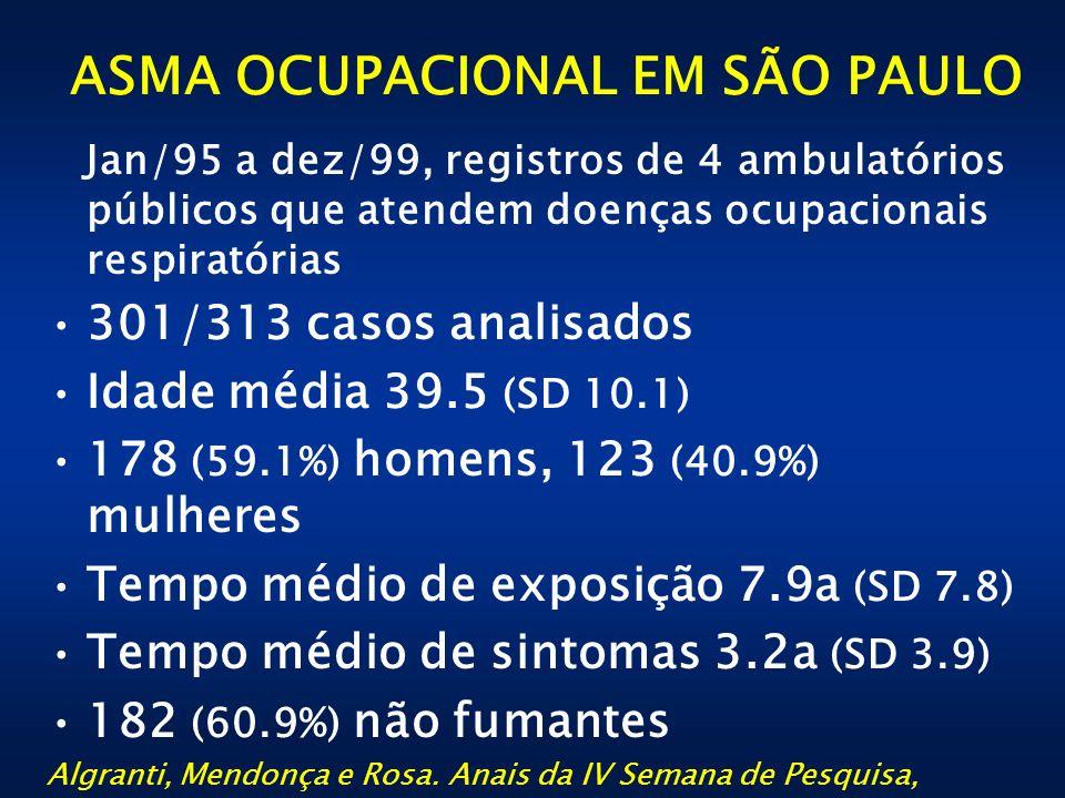 ASMA OCUPACIONAL EM SÃO PAULO