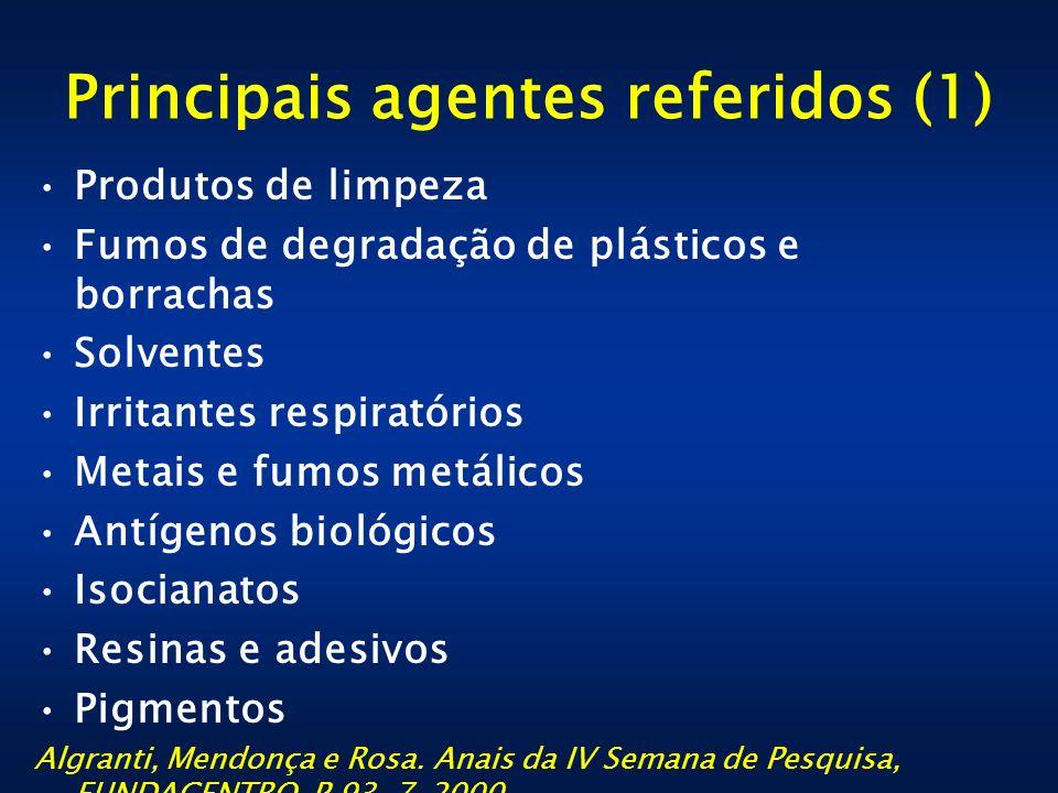 Principais agentes referidos (1)
