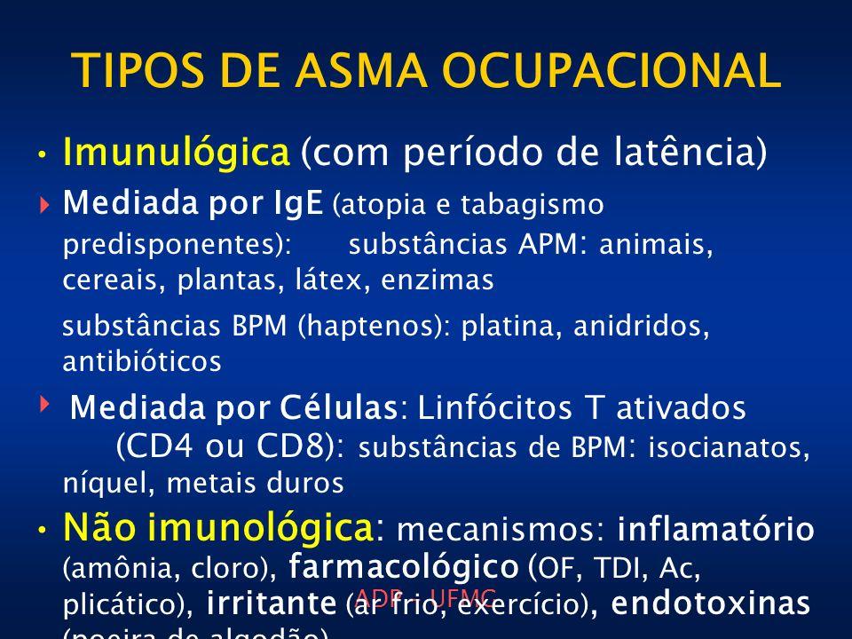 TIPOS DE ASMA OCUPACIONAL