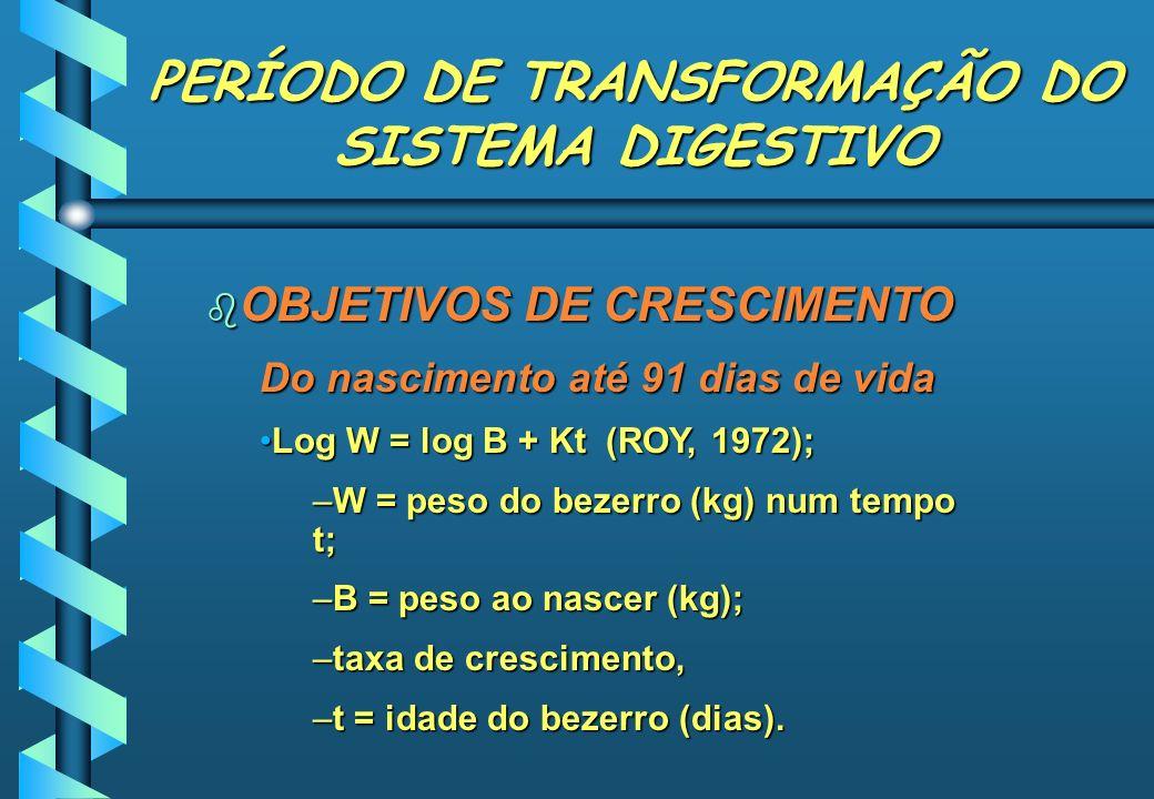 PERÍODO DE TRANSFORMAÇÃO DO SISTEMA DIGESTIVO