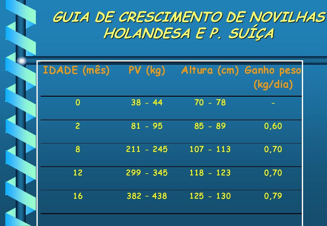GUIA DE CRESCIMENTO DE NOVILHAS HOLANDESA E P. SUÍÇA