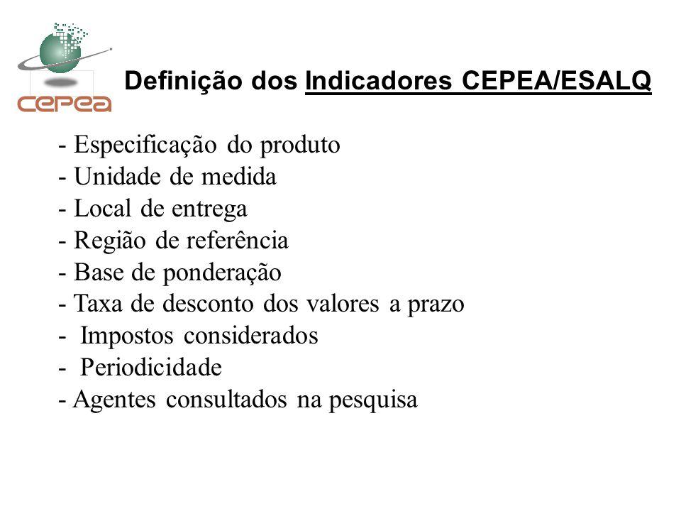Definição dos Indicadores CEPEA/ESALQ