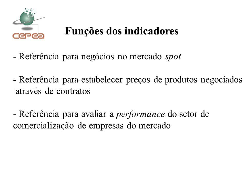 Funções dos indicadores