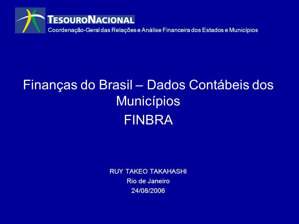 Finanças do Brasil – Dados Contábeis dos Municípios