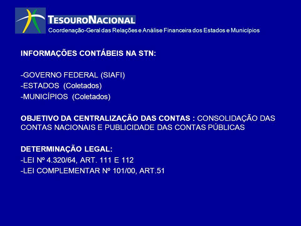 INFORMAÇÕES CONTÁBEIS NA STN: