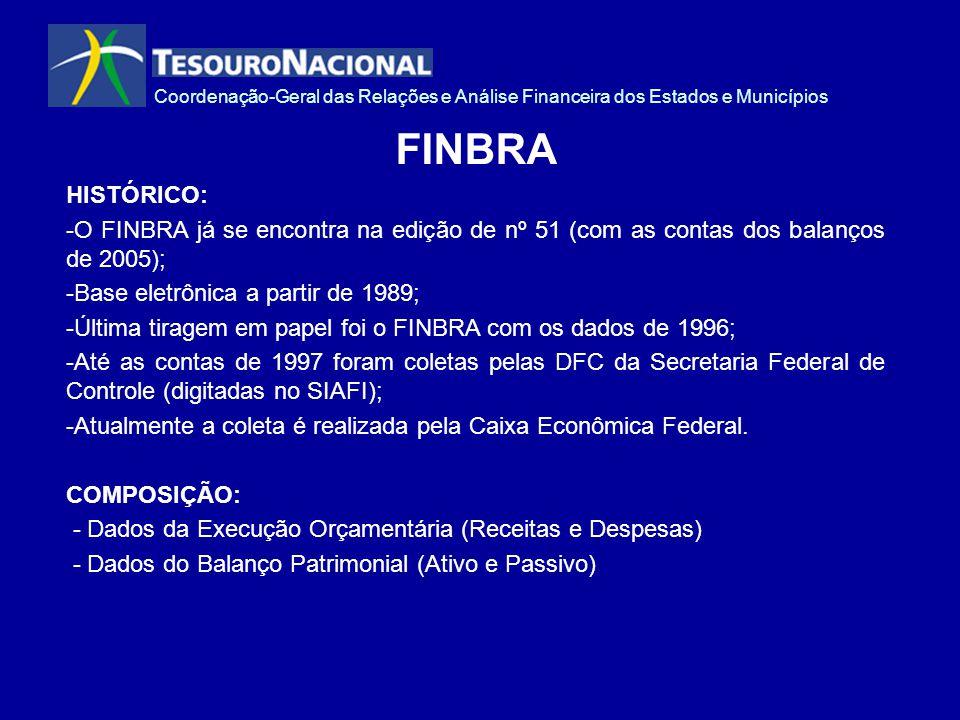 FINBRA HISTÓRICO: O FINBRA já se encontra na edição de nº 51 (com as contas dos balanços de 2005);