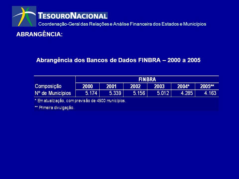ABRANGÊNCIA: Abrangência dos Bancos de Dados FINBRA – 2000 a 2005