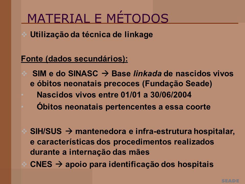MATERIAL E MÉTODOS Utilização da técnica de linkage