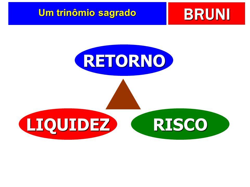 RETORNO LIQUIDEZ RISCO