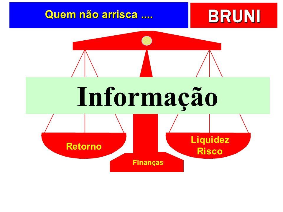 Quem não arrisca .... Retorno Finanças Liquidez Risco Informação