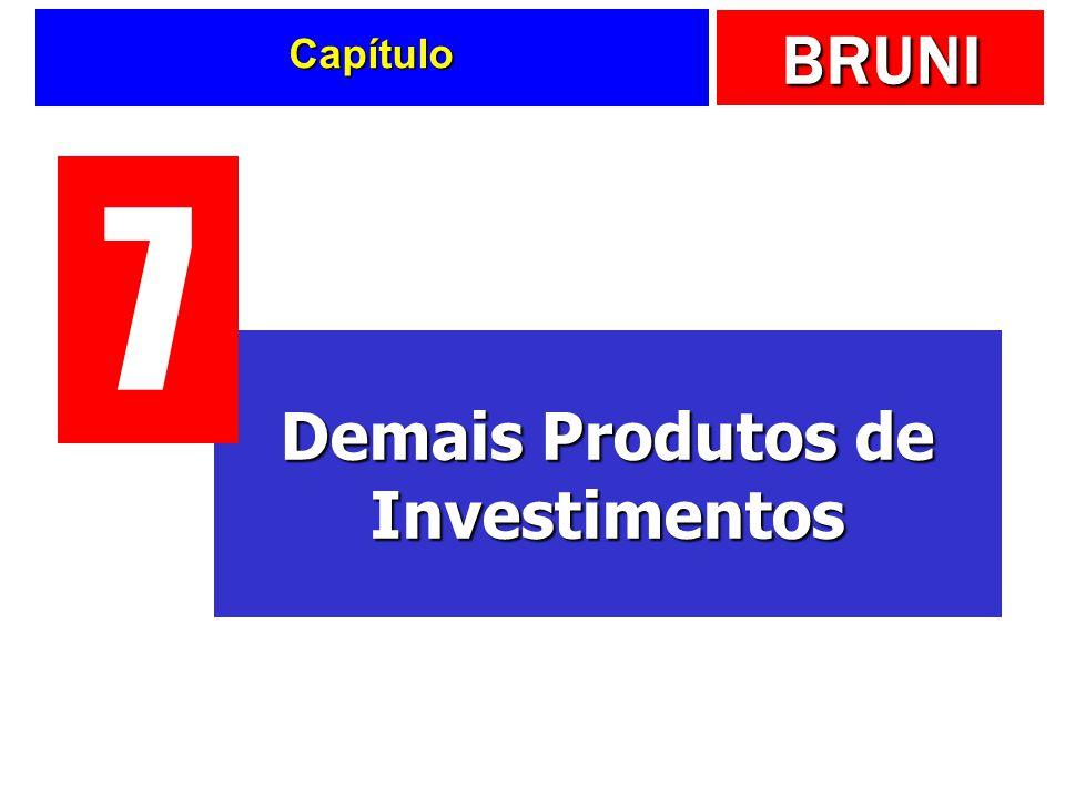 Demais Produtos de Investimentos