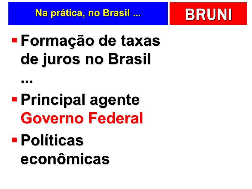 Formação de taxas de juros no Brasil ...