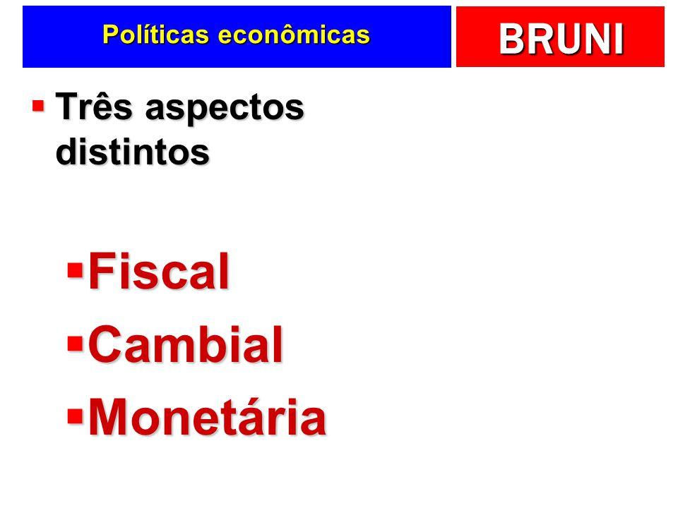 Políticas econômicas Três aspectos distintos Fiscal Cambial Monetária