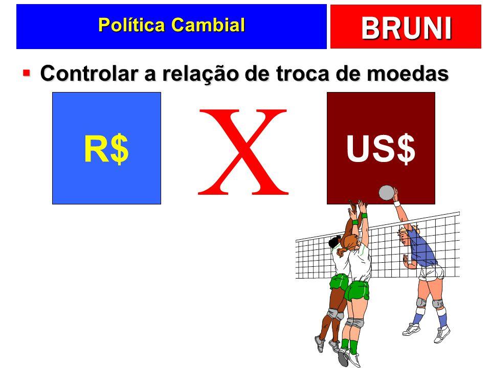 Política Cambial Controlar a relação de troca de moedas R$ US$ X