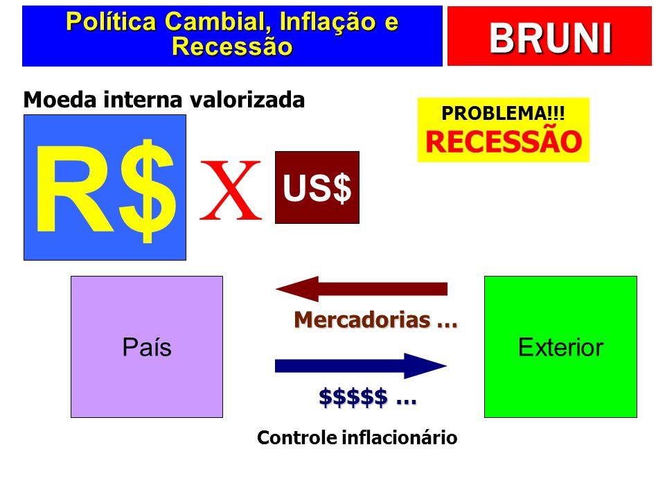 Política Cambial, Inflação e Recessão
