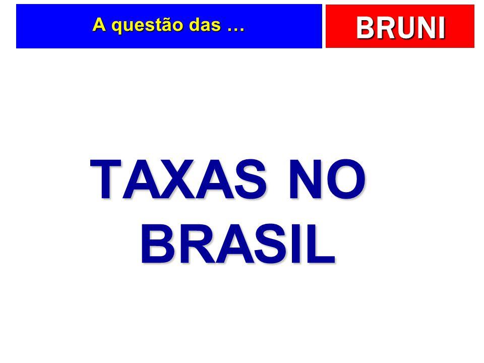 A questão das … TAXAS NO BRASIL