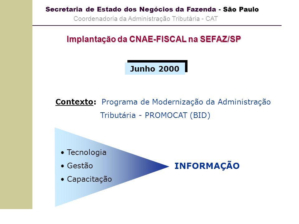 Implantação da CNAE-FISCAL na SEFAZ/SP