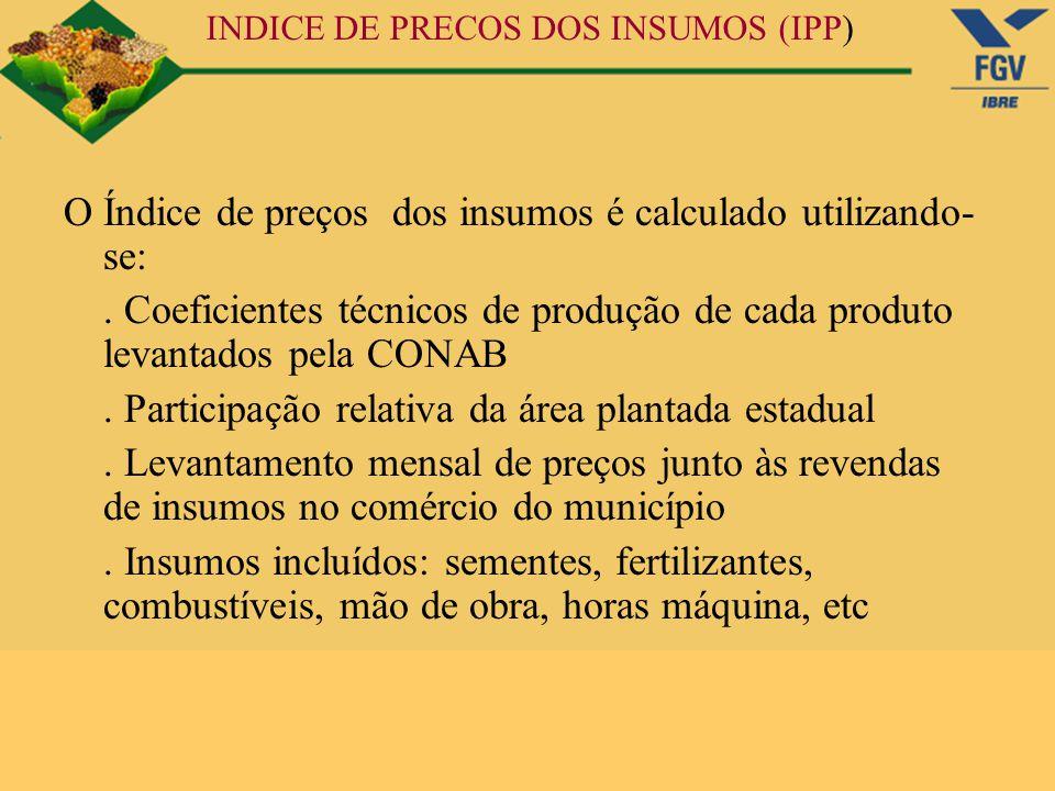 INDICE DE PRECOS DOS INSUMOS (IPP)