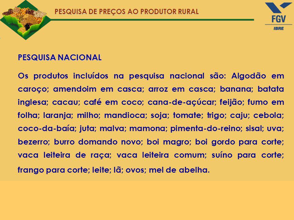 PESQUISA DE PREÇOS AO PRODUTOR RURAL