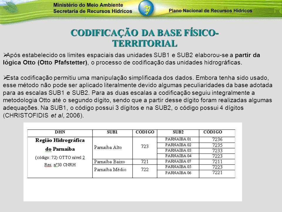 CODIFICAÇÃO DA BASE FÍSICO-TERRITORIAL