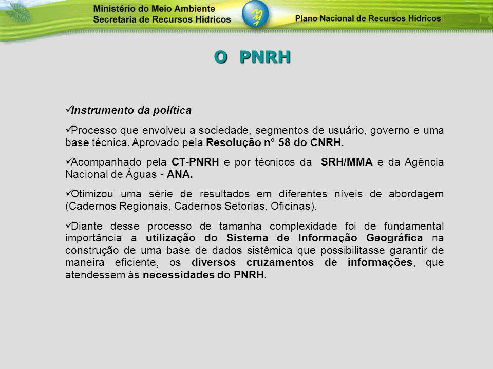 O PNRH Instrumento da política