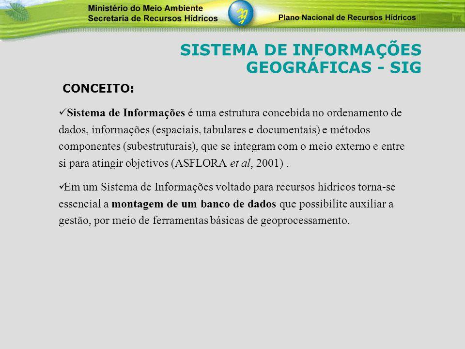 SISTEMA DE INFORMAÇÕES GEOGRÁFICAS - SIG