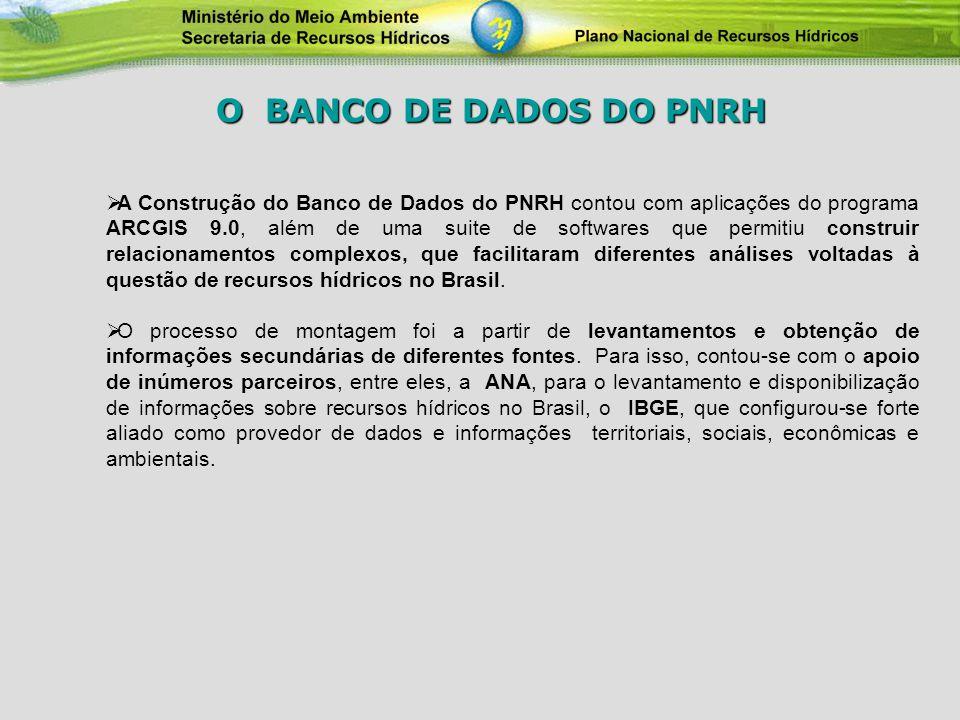 O BANCO DE DADOS DO PNRH