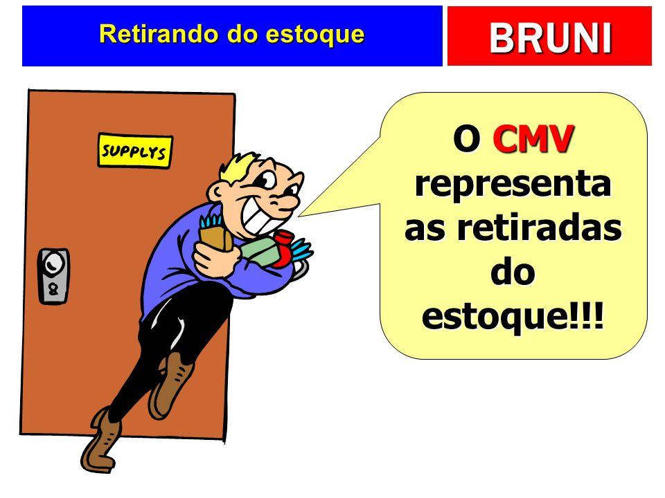 O CMV representa as retiradas do estoque!!!