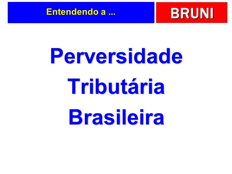 Perversidade Tributária Brasileira
