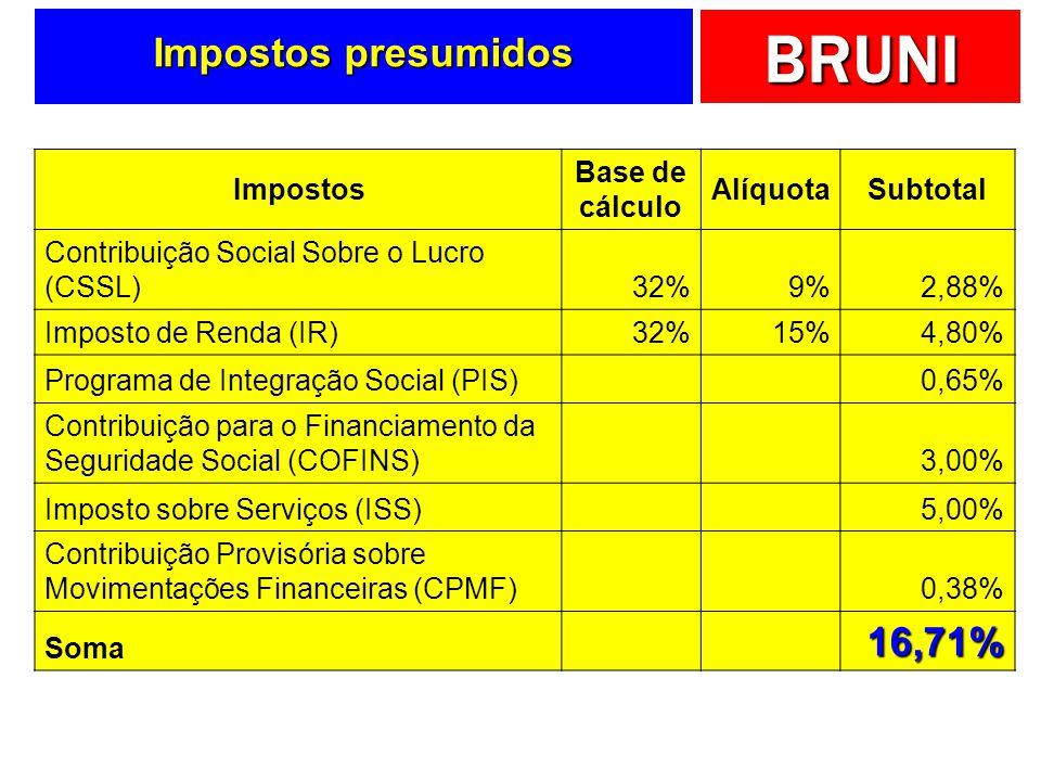 Impostos presumidos 16,71% Impostos Base de cálculo Alíquota Subtotal