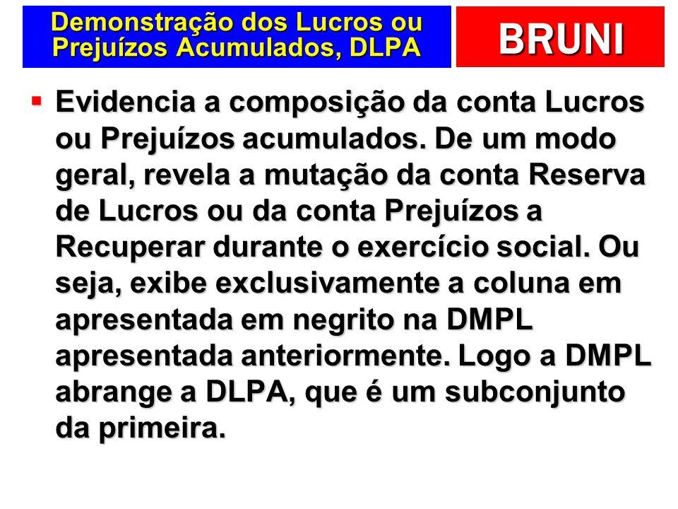Demonstração dos Lucros ou Prejuízos Acumulados, DLPA