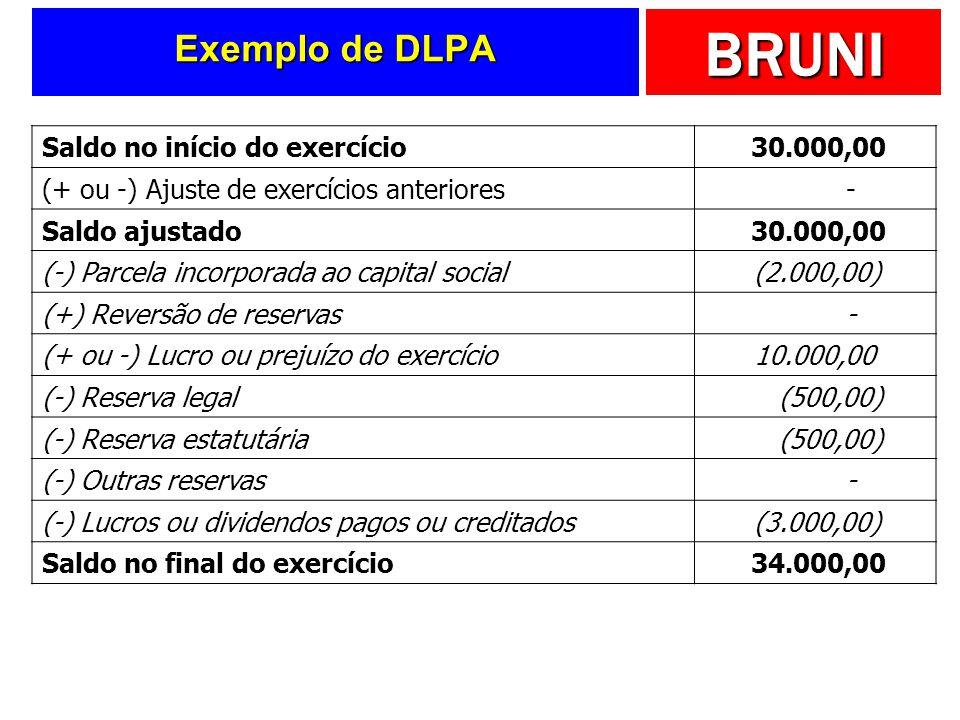 Exemplo de DLPA Saldo no início do exercício 30.000,00