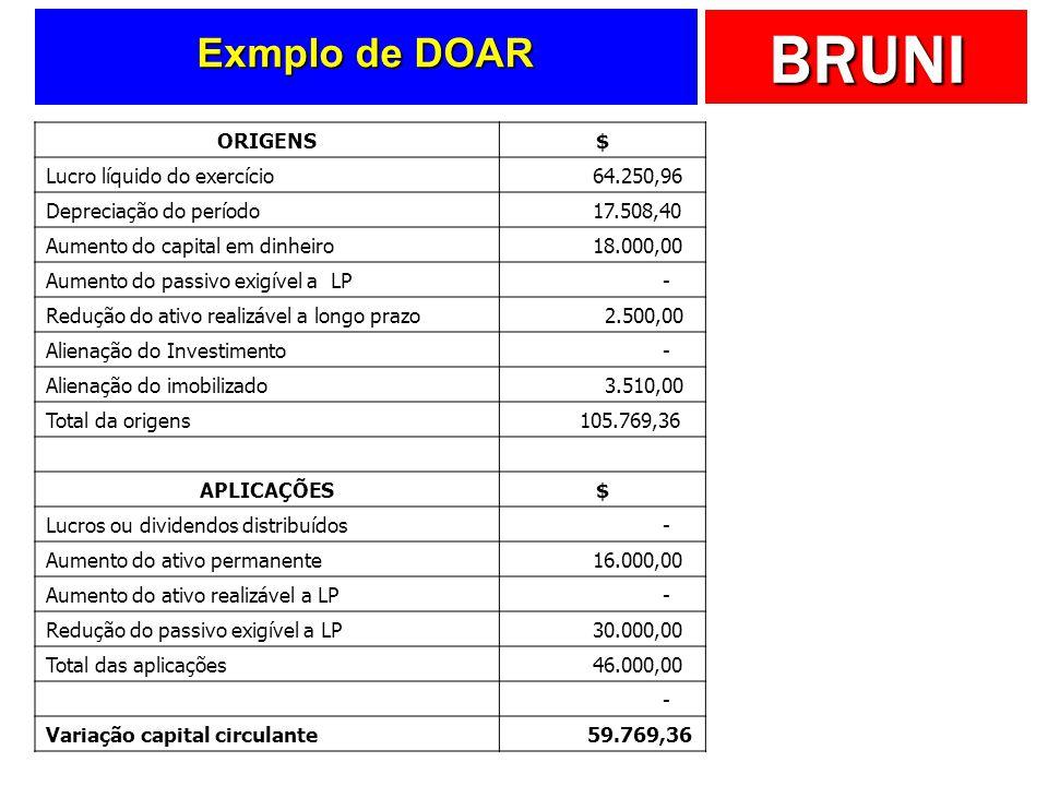 Exmplo de DOAR ORIGENS $ Lucro líquido do exercício 64.250,96
