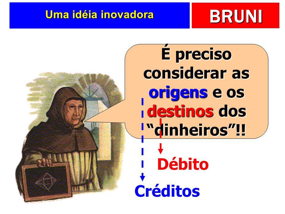 É preciso considerar as origens e os destinos dos dinheiros !!