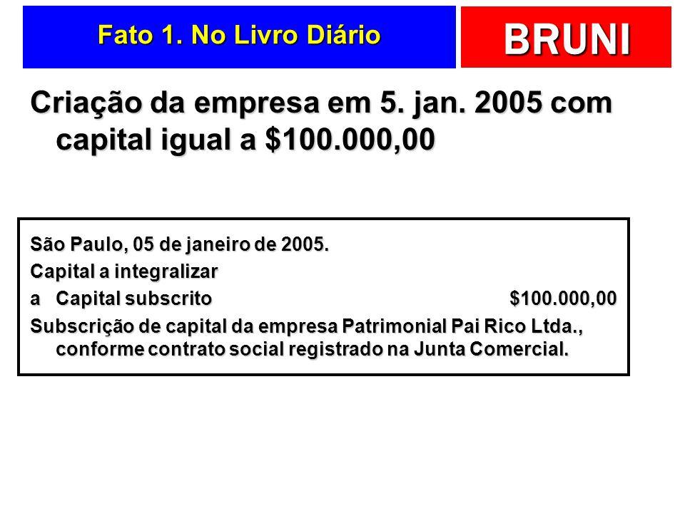 Criação da empresa em 5. jan. 2005 com capital igual a $100.000,00