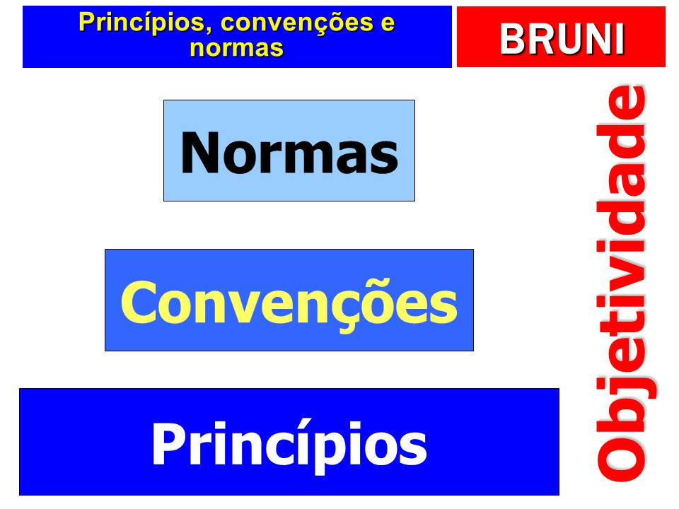 Princípios, convenções e normas