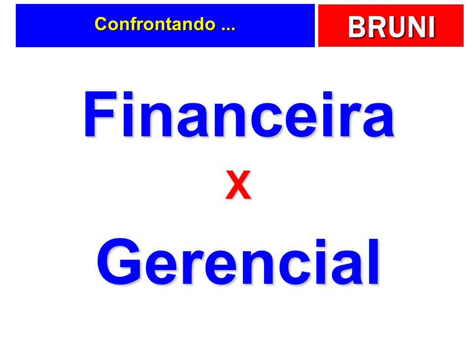 Confrontando ... Financeira X Gerencial
