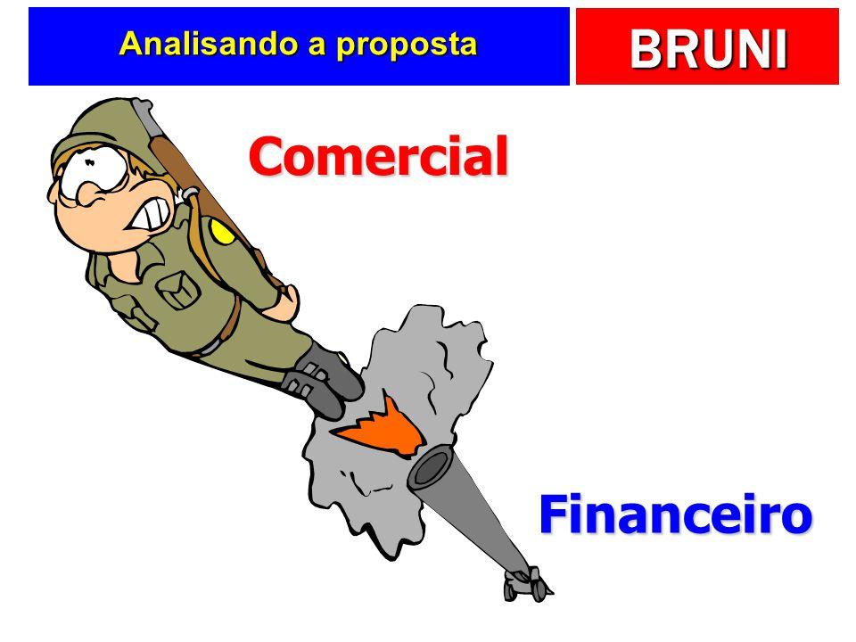 Analisando a proposta Comercial Financeiro