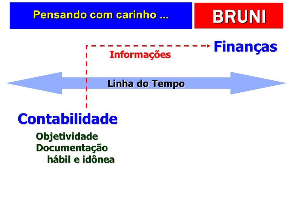 Finanças Contabilidade Pensando com carinho ... Informações
