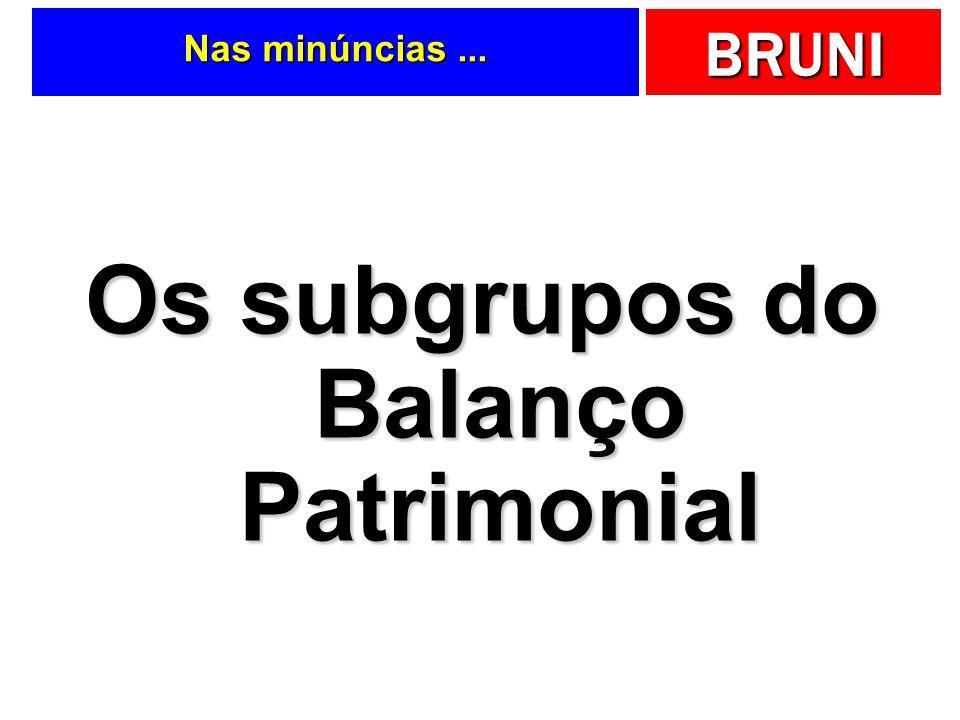 Os subgrupos do Balanço Patrimonial