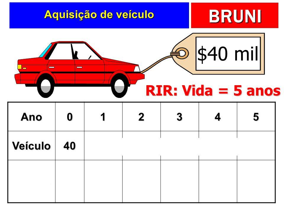 $40 mil RIR: Vida = 5 anos Aquisição de veículo Ano 1 2 3 4 5 Veículo
