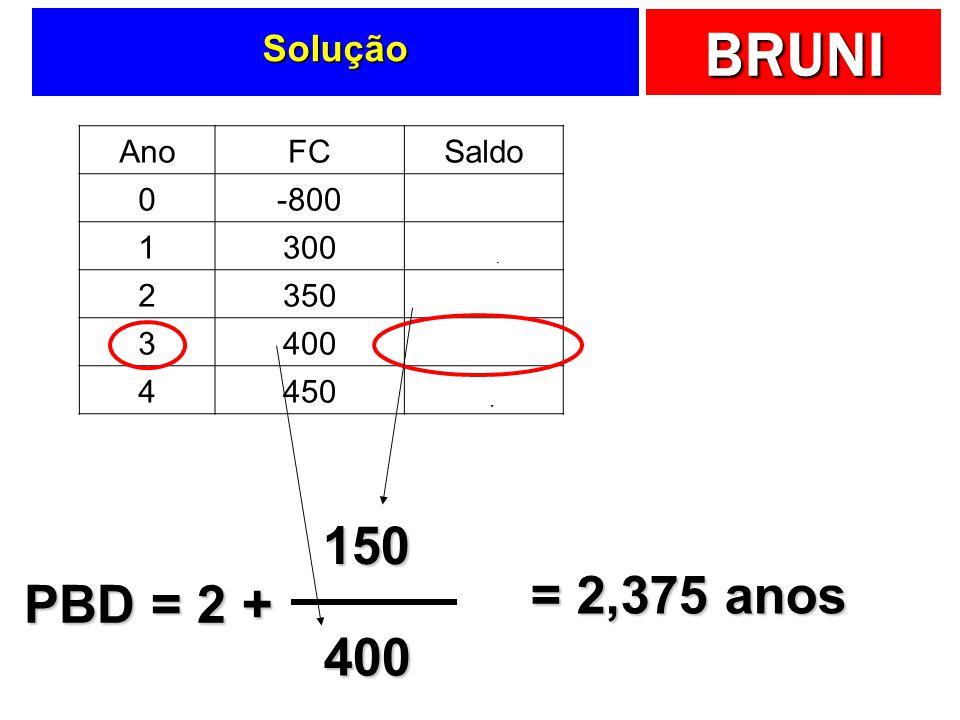 150 = 2,375 anos PBD = 2 + 400 Solução Ano FC Saldo -800 -800,00 1 300